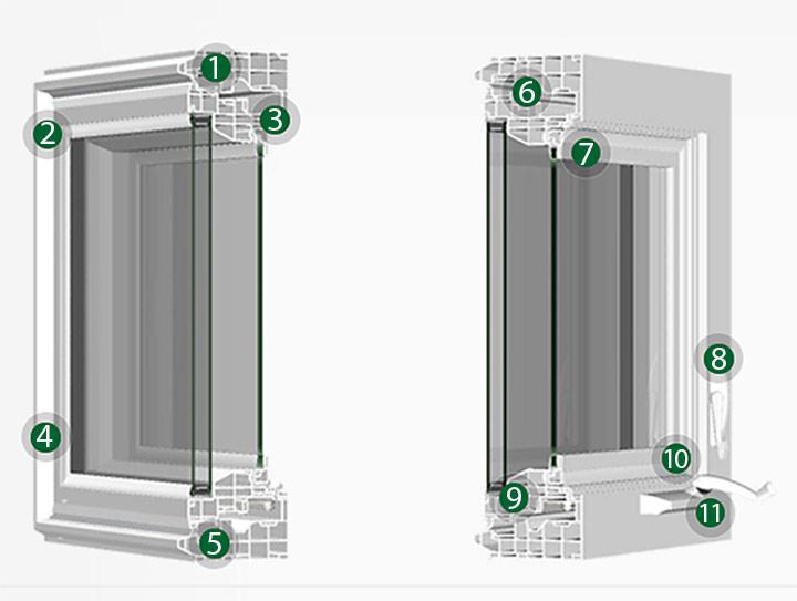 Silent Guard 7500 Series Acoustic Vinyl Casement Window